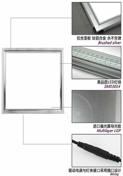 led panels round ,panel light led,led ceiling light panels,led light wall panels